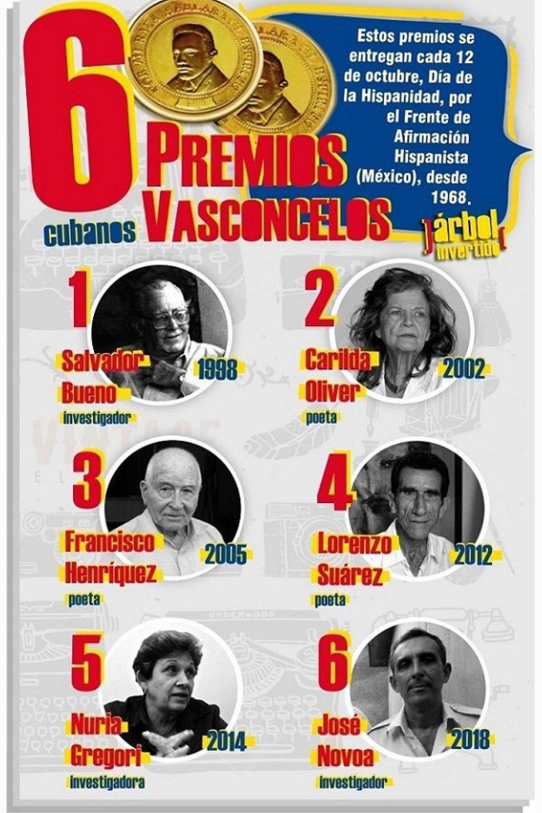 Infografía. Los seis cubanos que han ganado el Premio Vasconcelos