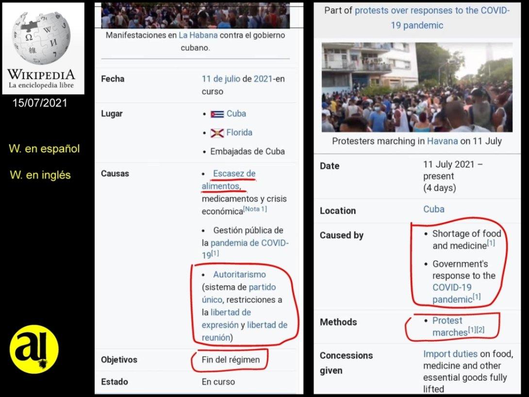 Reflejo de las protestas en Cuba en Wikipedia